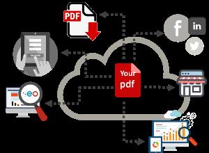 CloudWorms PDF Viewers Diagram